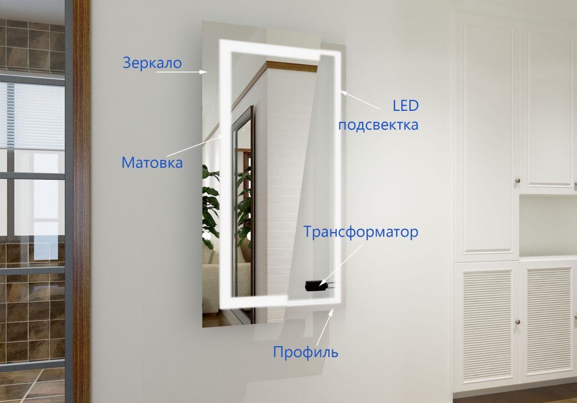 dc08b022bf72 Зеркало с Подсветкой на заказ в Москве купить по выгодной цене ...